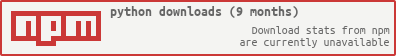 NPM Downloads